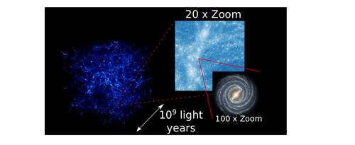 f321e98c79c Instituto de Física Coordenador  Miguel Boavista Quartin Áreas do  conhecimento  Astronomia  Física Início da vigência  21-06-2017